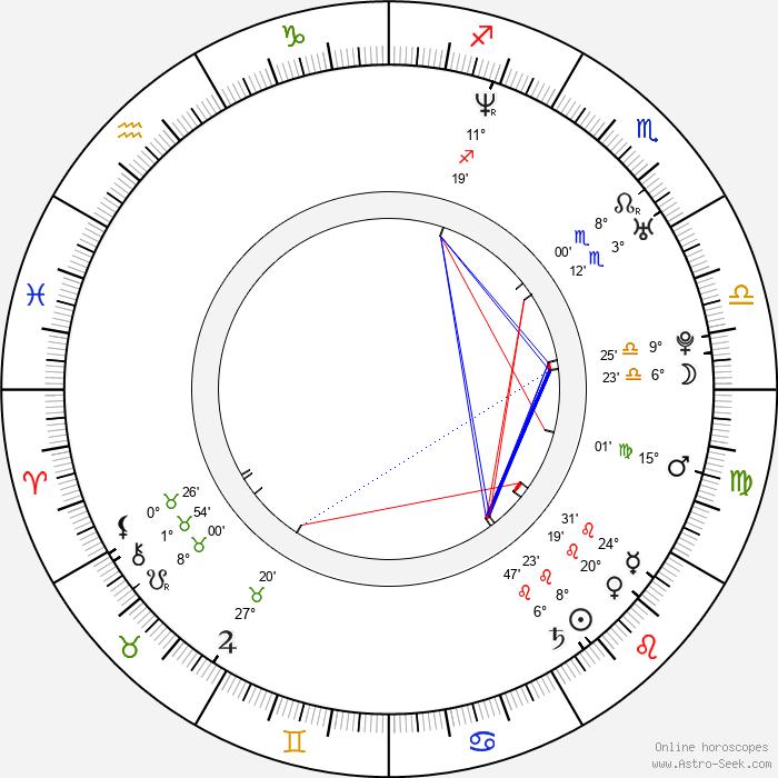 Douglas Elford-Argent - Birth horoscope chart