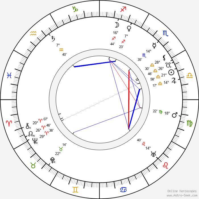 Douglas Z. Doty - Birth horoscope chart