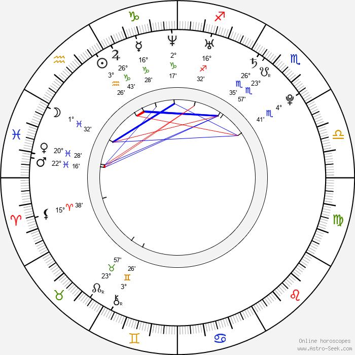 Doutzen Kroes - Birth horoscope chart