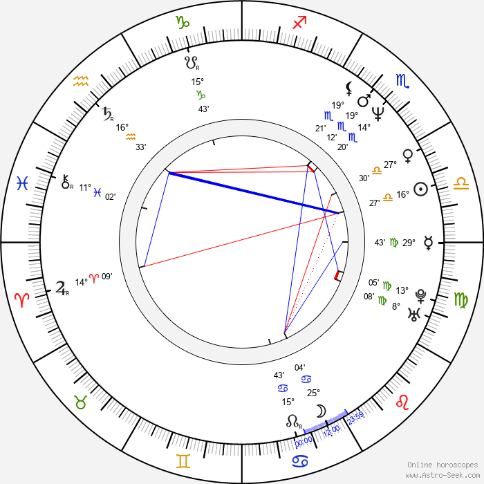 Dragan Bjelogrlić - Birth horoscope chart