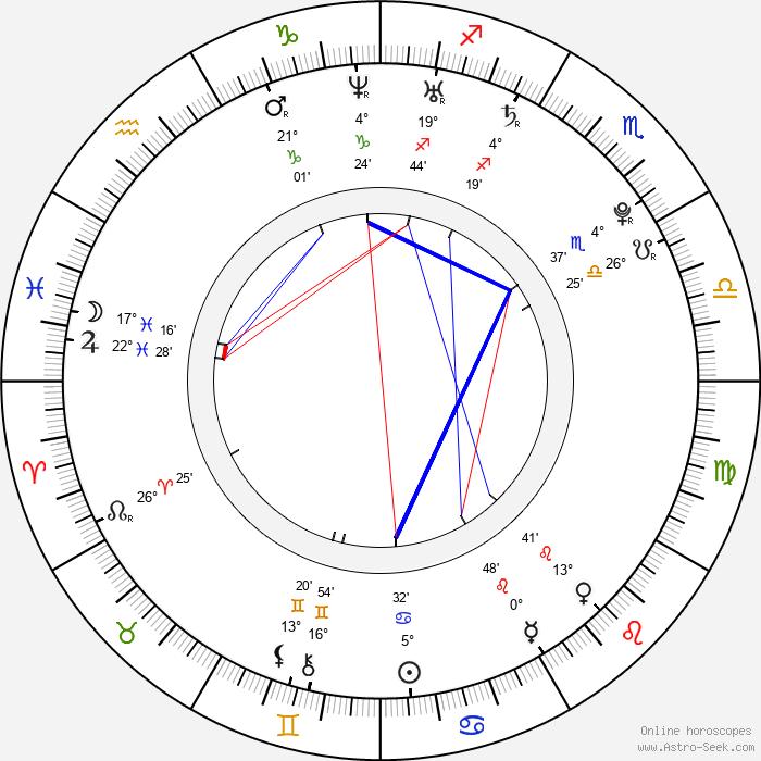 Drake Bell - Birth horoscope chart