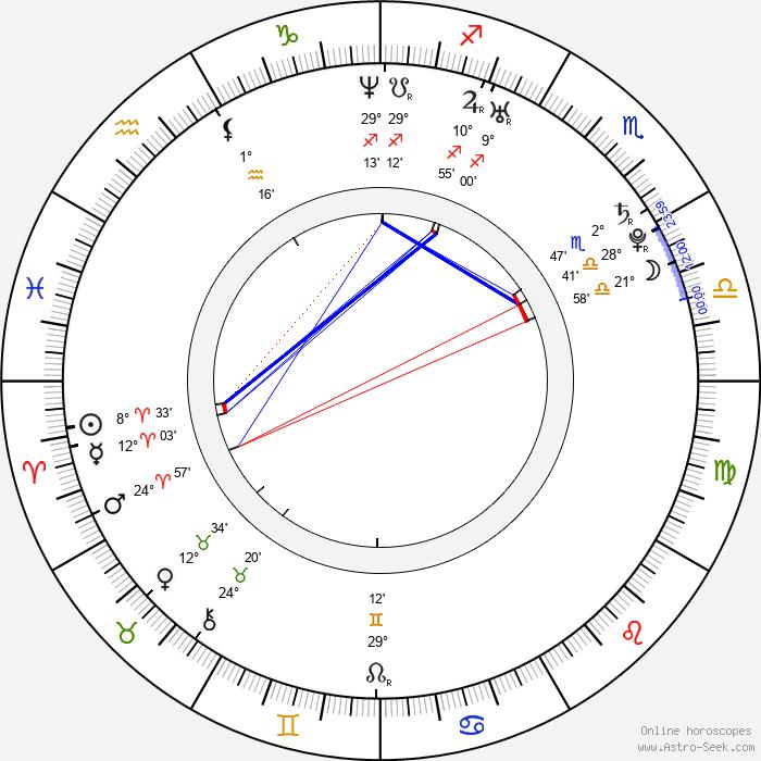 Drake Doremus - Birth horoscope chart