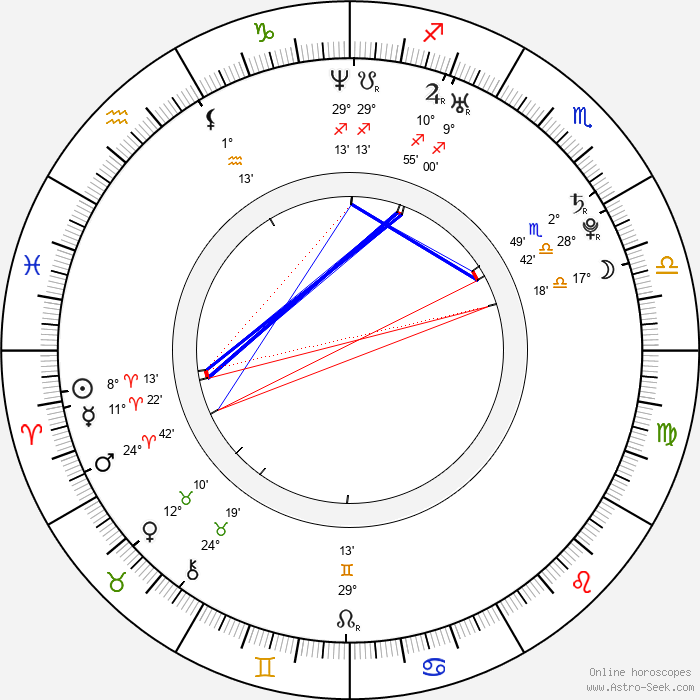 Drake Doremus - Birth horoscope chart