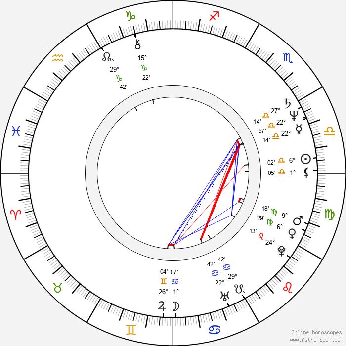 Drake Hogestyn - Birth horoscope chart