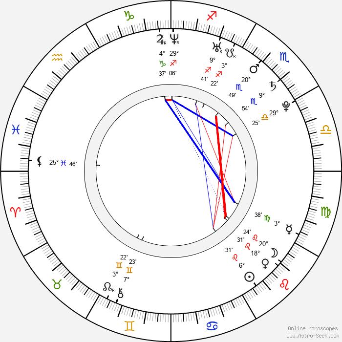 Drea Castro - Birth horoscope chart