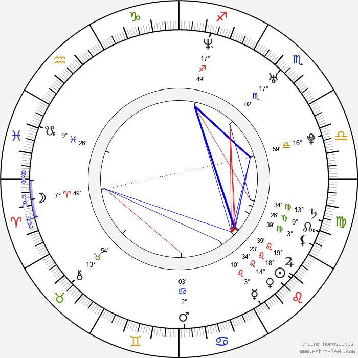 Drew Nelson - Birth horoscope chart