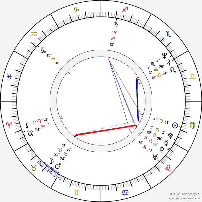 Drew Pinsky - Birth horoscope chart