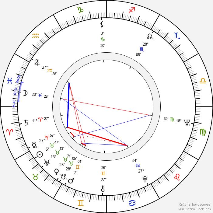 Duane Eddy - Birth horoscope chart