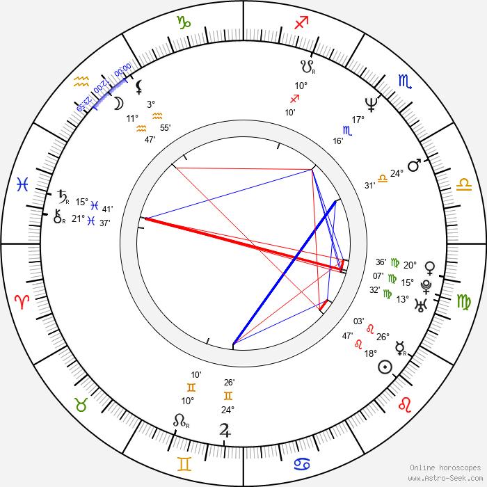 Duane Martin - Birth horoscope chart
