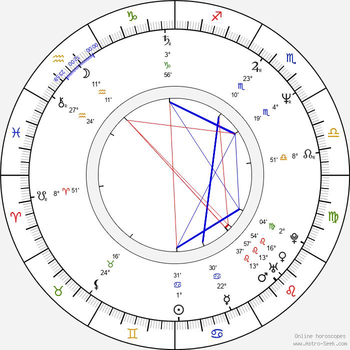 Duane Whitaker - Birth horoscope chart
