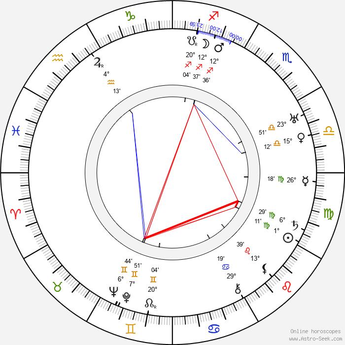 Duke Kahanamoku - Birth horoscope chart