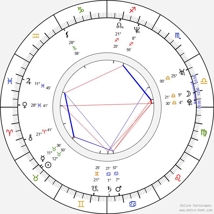 Dulé Hill - Birth horoscope chart