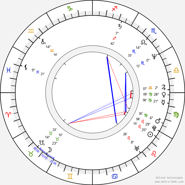 Dun Tan - Birth horoscope chart
