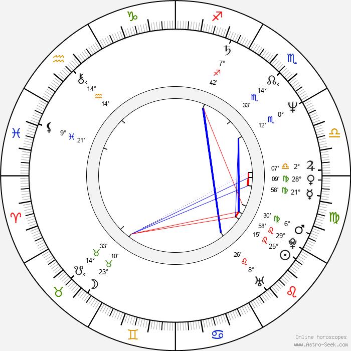 Dun Tan - Birth horoscope chart