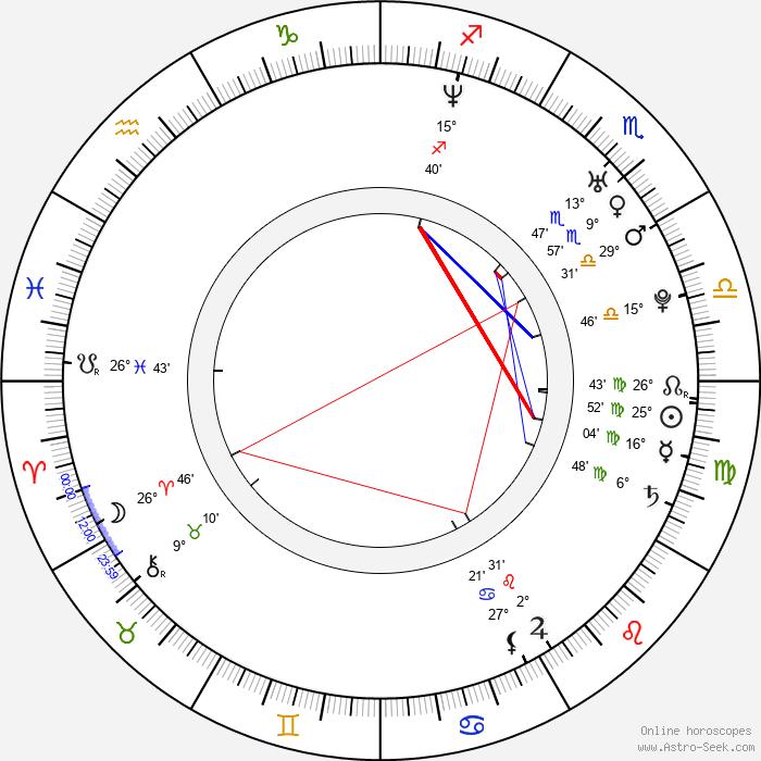 Duncan Lai - Birth horoscope chart