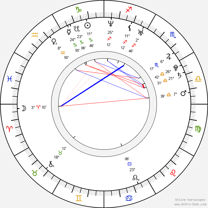 Dustin Clare - Birth horoscope chart