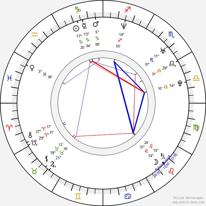 Dustin Diamond - Birth horoscope chart