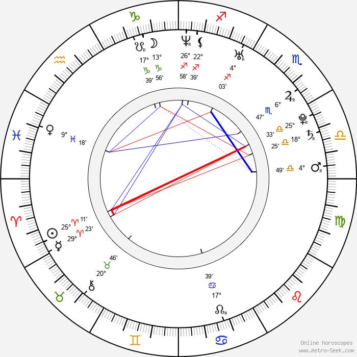 Dustin Feneley - Birth horoscope chart