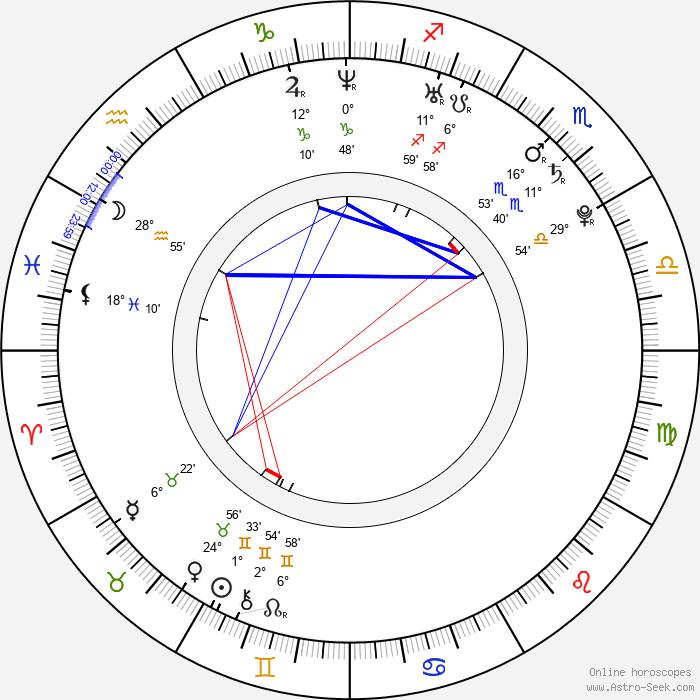Dustin Moskovitz - Birth horoscope chart
