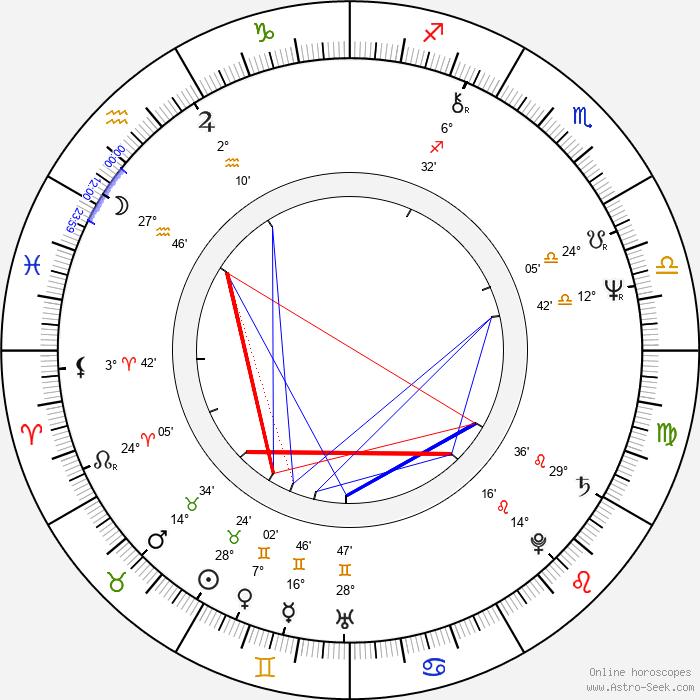 Dusty Hill - Birth horoscope chart