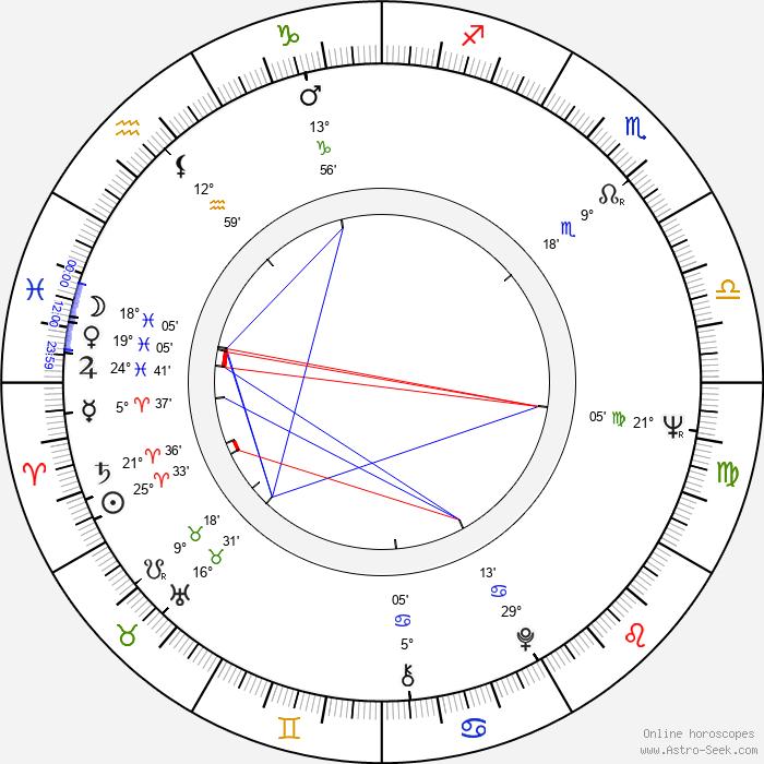 Dusty Springfield - Birth horoscope chart