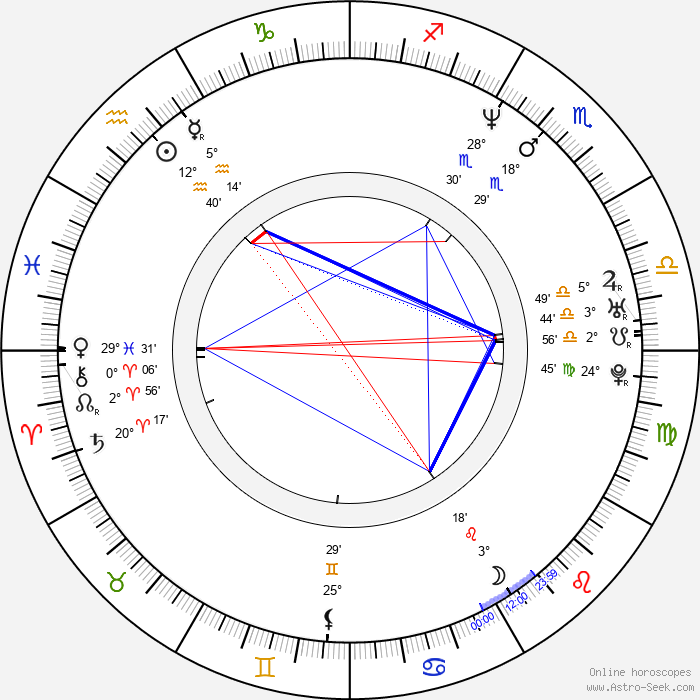 Dwayne Adway - Birth horoscope chart