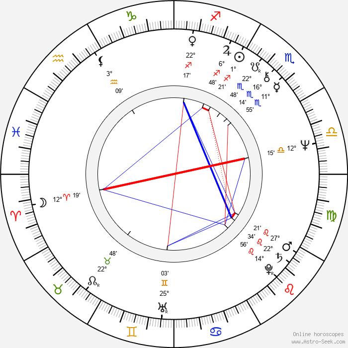 Dwight Schultz - Birth horoscope chart