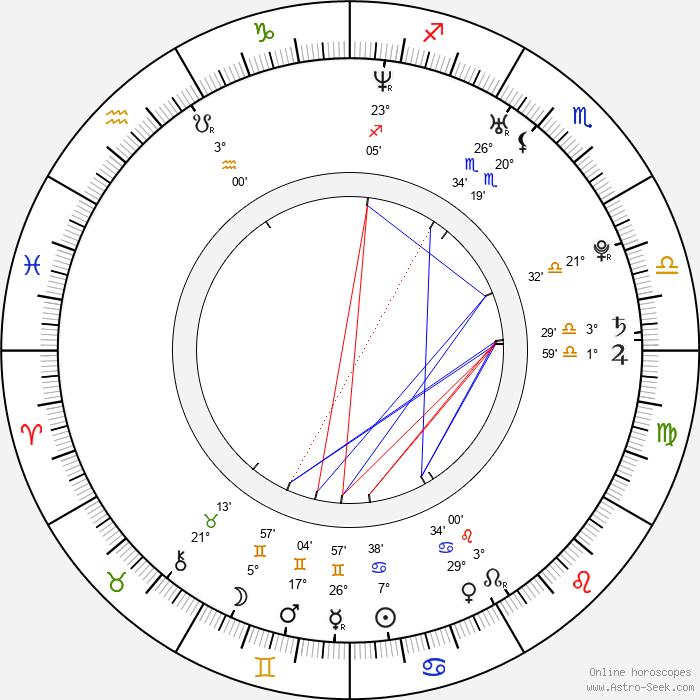 Dyana Liu - Birth horoscope chart