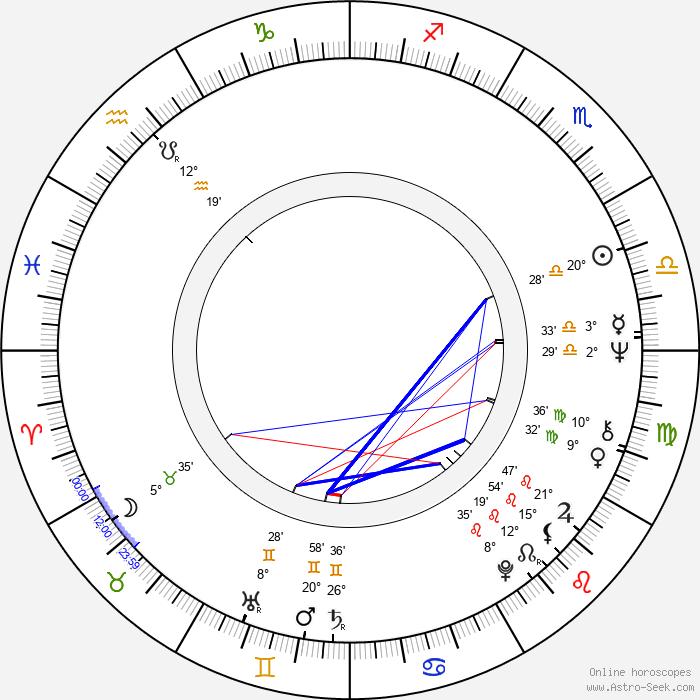 Dyanne Thorne - Birth horoscope chart