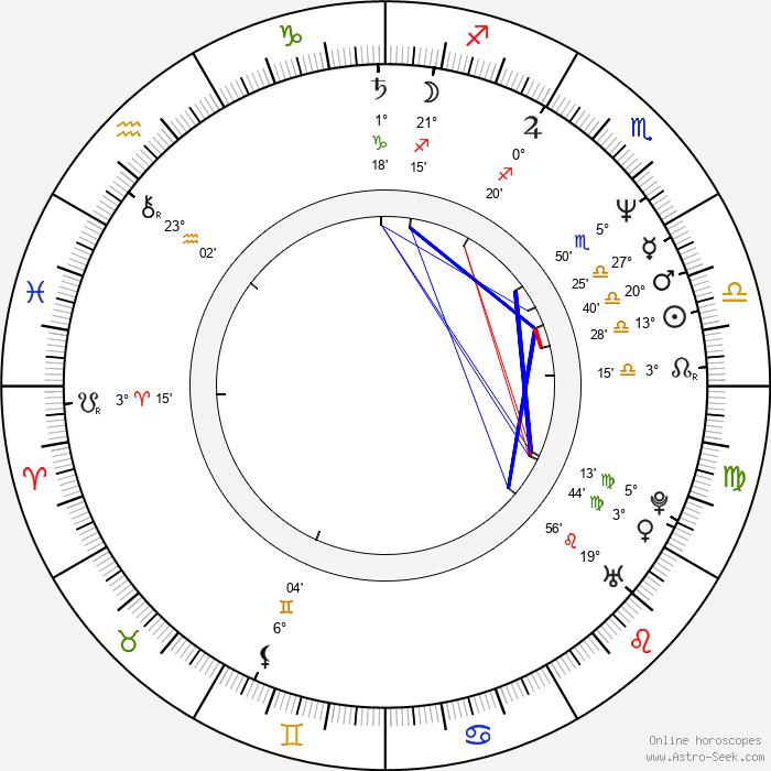 Dylan Baker - Birth horoscope chart