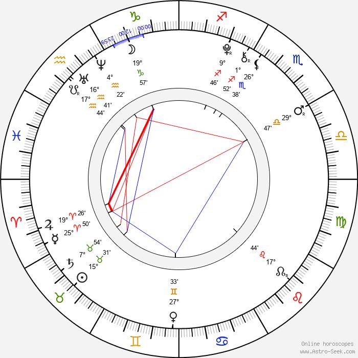 Dylan Matzke - Birth horoscope chart