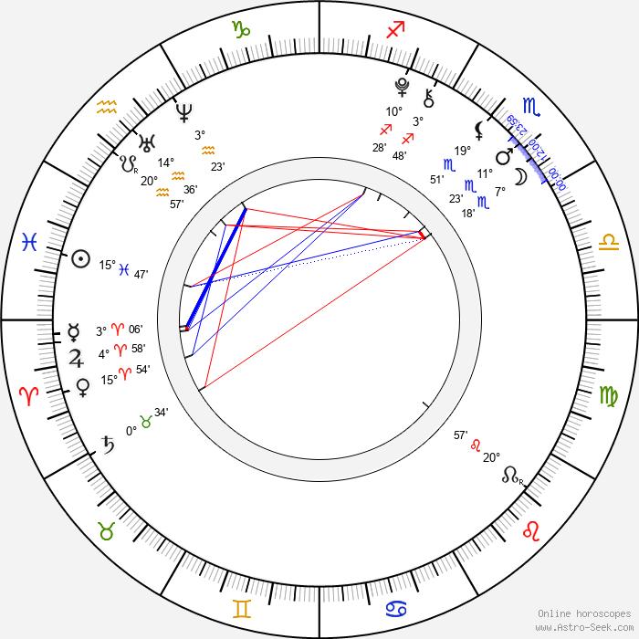 Dylan Schmid - Birth horoscope chart