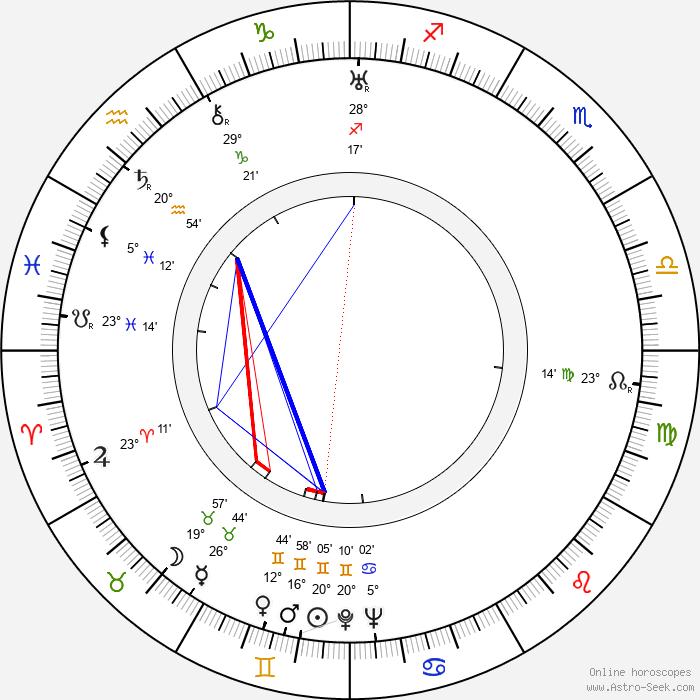 E. F. Burian - Birth horoscope chart