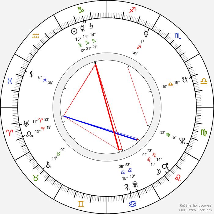 E. L. Doctorow - Birth horoscope chart