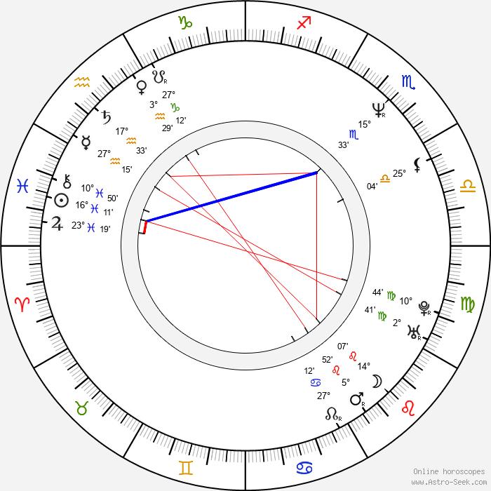 E. L. James - Birth horoscope chart