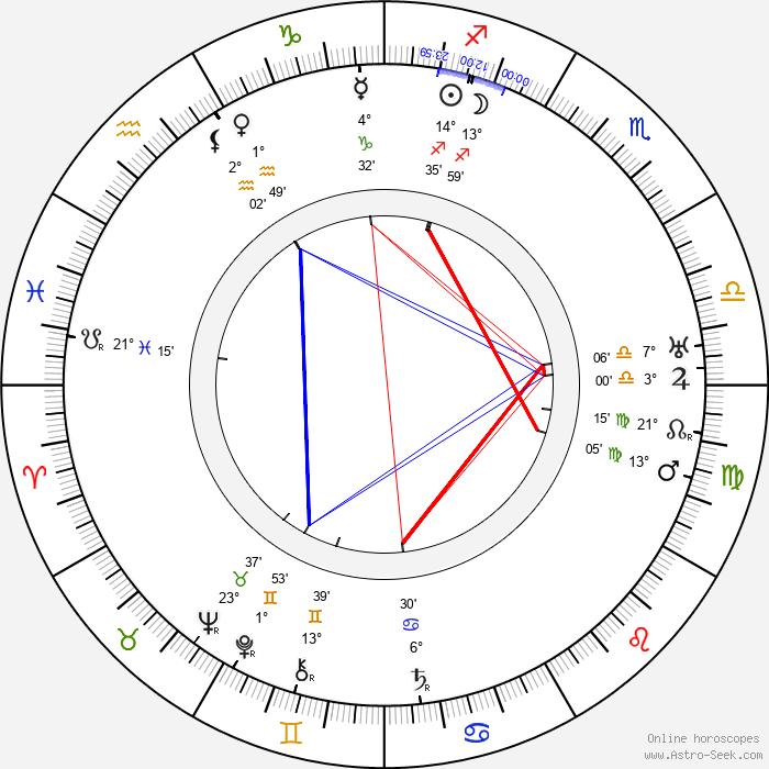 E. Mason Hopper - Birth horoscope chart