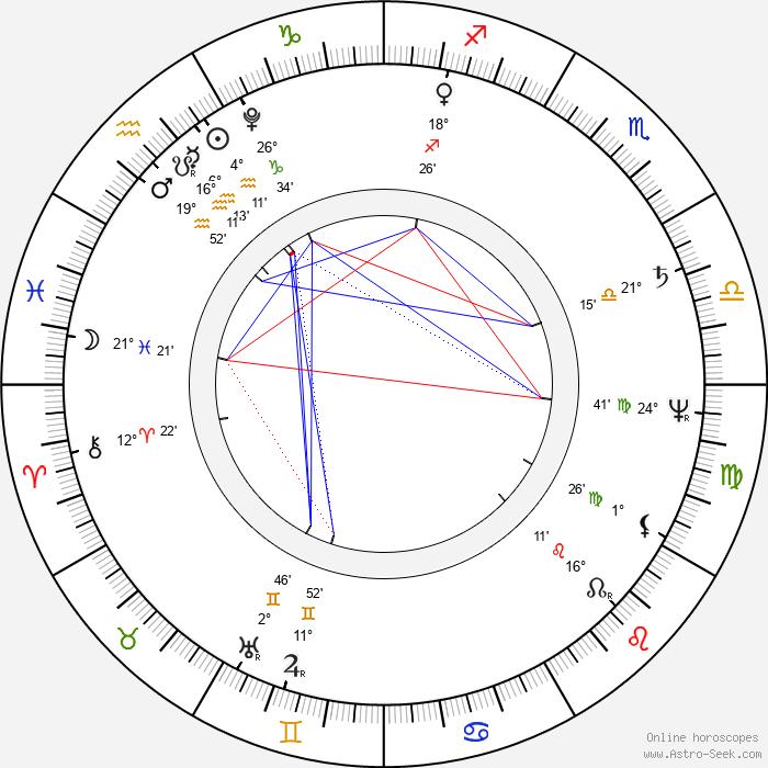 E. T. A. Hoffmann - Birth horoscope chart
