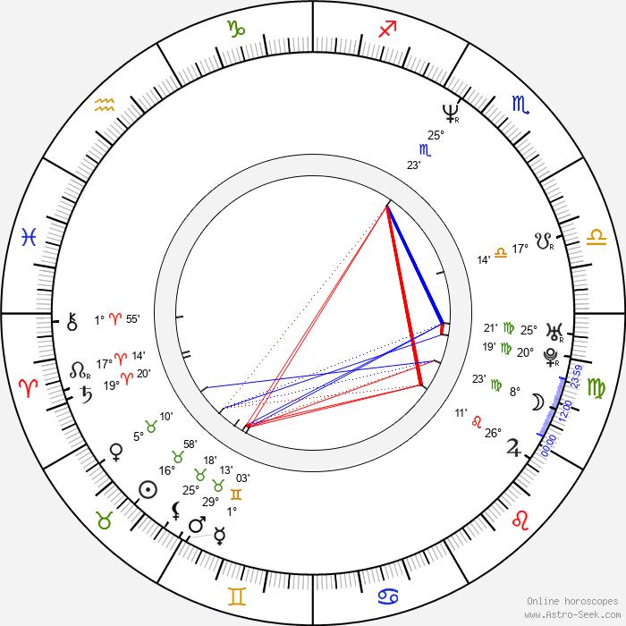 Eagle-Eye Cherry - Birth horoscope chart