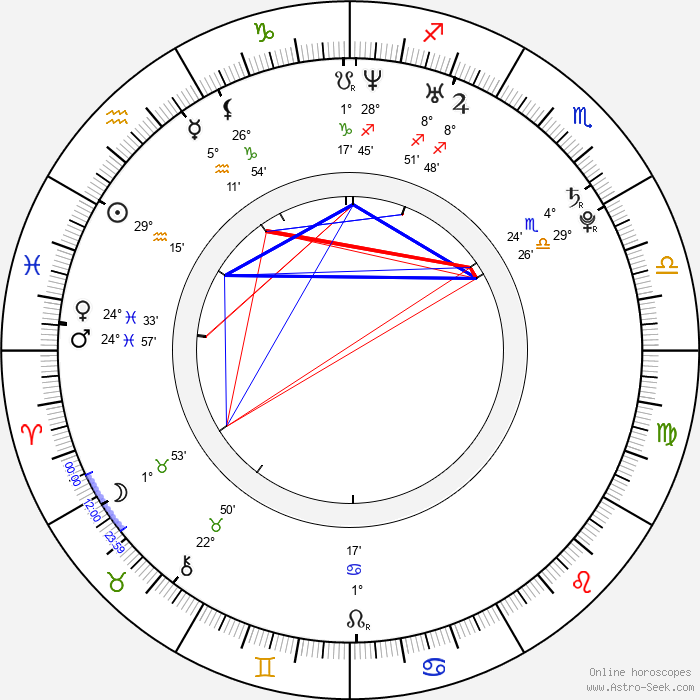 Eamonn Owens - Birth horoscope chart