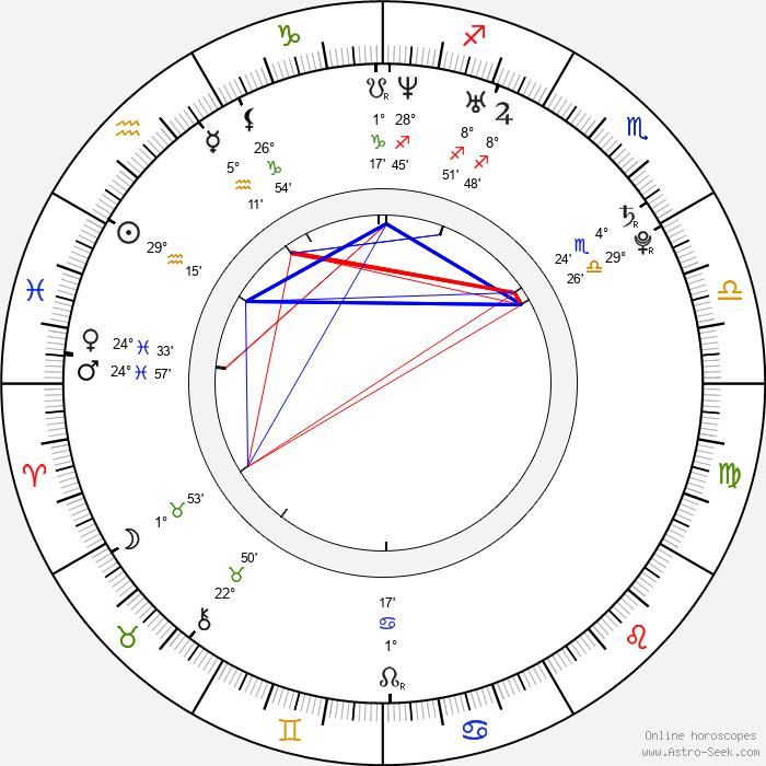 Eamonn Owens - Birth horoscope chart