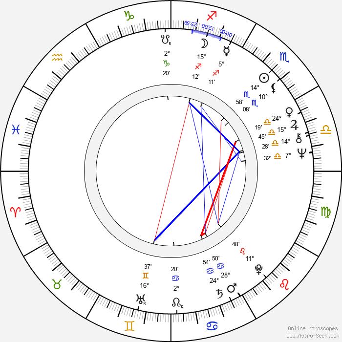 Earl Boen - Birth horoscope chart