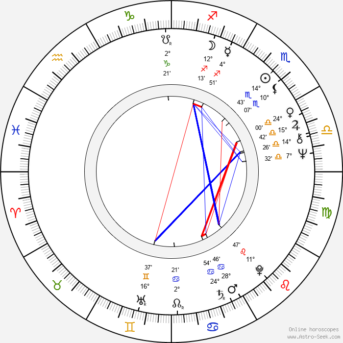 Earl Boen - Birth horoscope chart