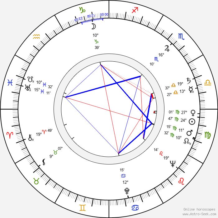 Earl Gardner - Birth horoscope chart