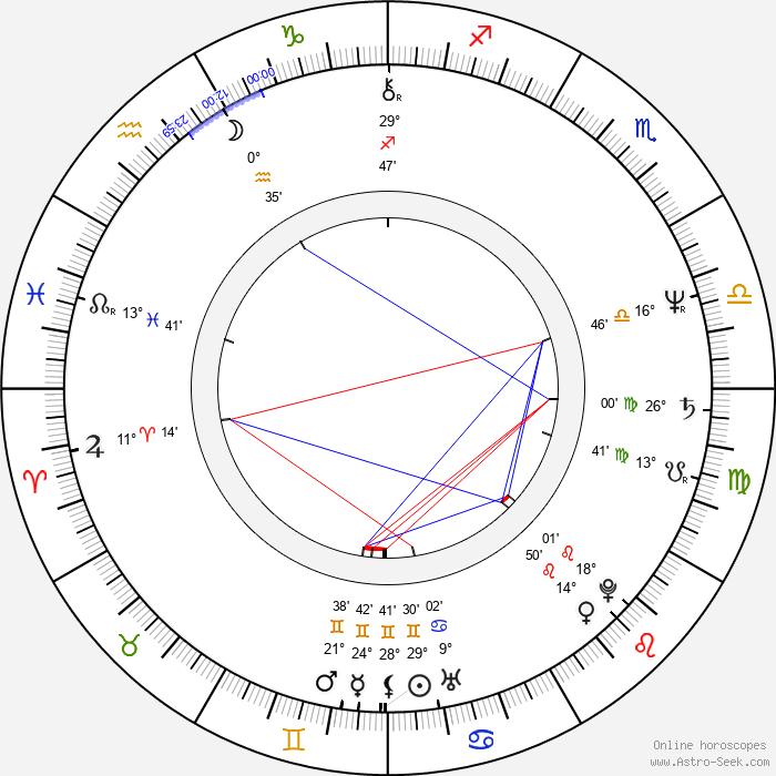 Eb Lottimer - Birth horoscope chart