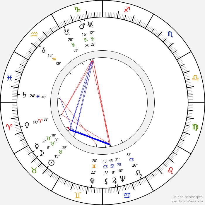 Eberhard Taubert - Birth horoscope chart