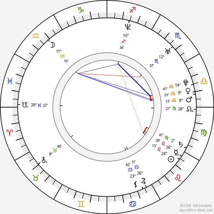 Ebon Moss-Bachrach - Birth horoscope chart