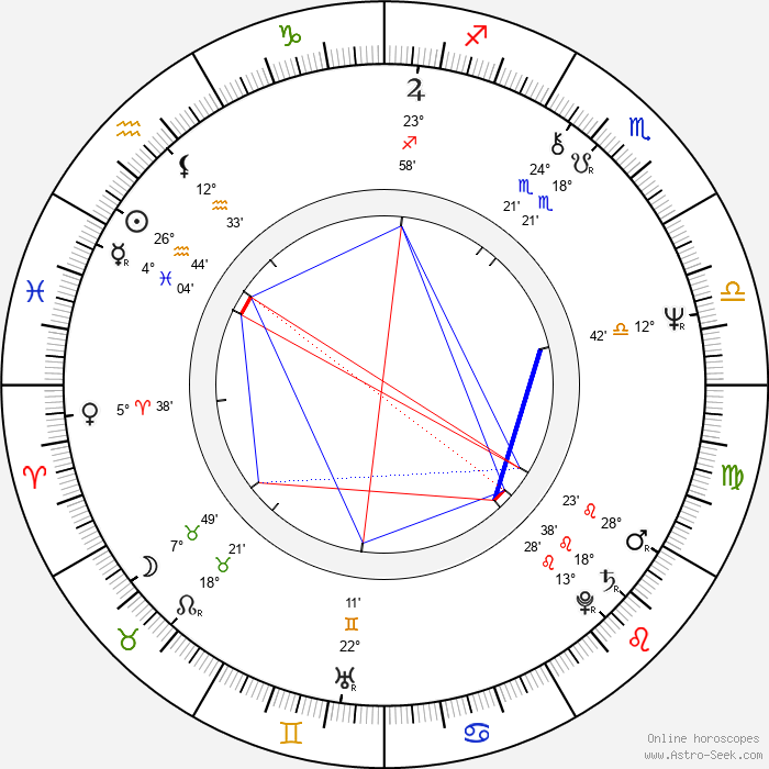 Eckhart Tolle - Birth horoscope chart
