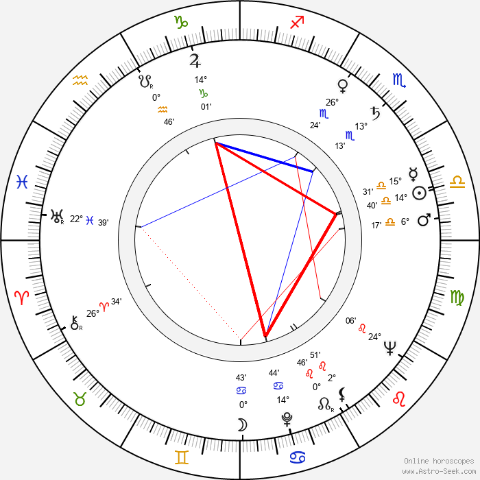 Ed Bartels - Birth horoscope chart