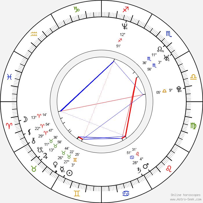 Ed Bergtold - Birth horoscope chart