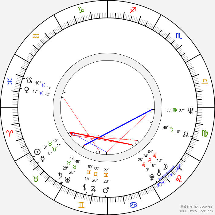 Ed Bianchi - Birth horoscope chart